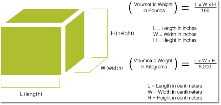 dimensional_weight_charges_chart1